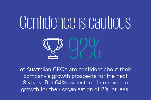 Global CEO Outlook 2018: Australian infographic