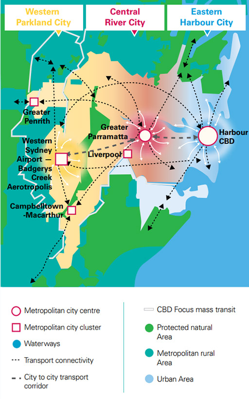 Greater Sydney Region Plan, Future Transport 2056, and State Infrastructure Strategy