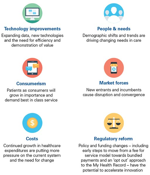 Drivers of change in healthcare