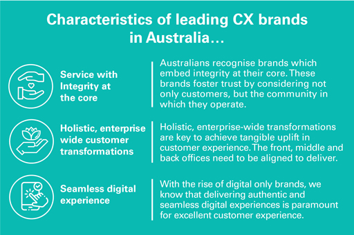 Characteristics of leading CX brands in Australia