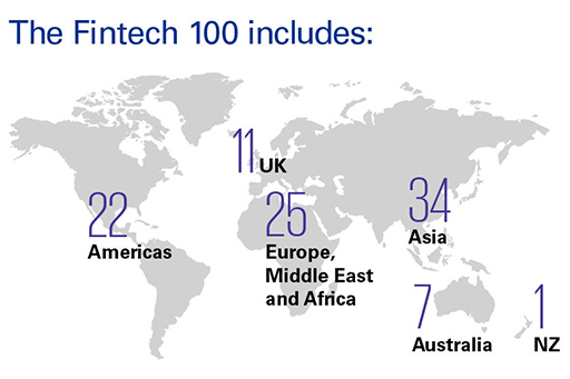 Fintech100 2019 location distribution