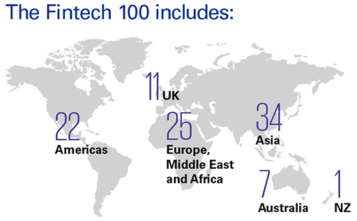 The 2019 Fintech100 companies by region
