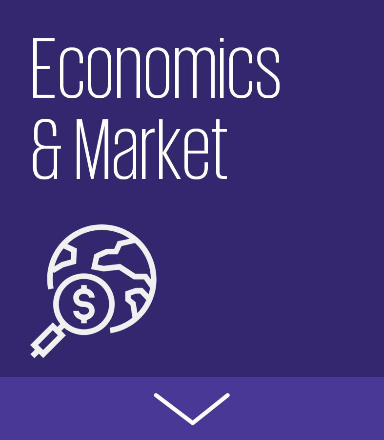 Economics & Market predictions
