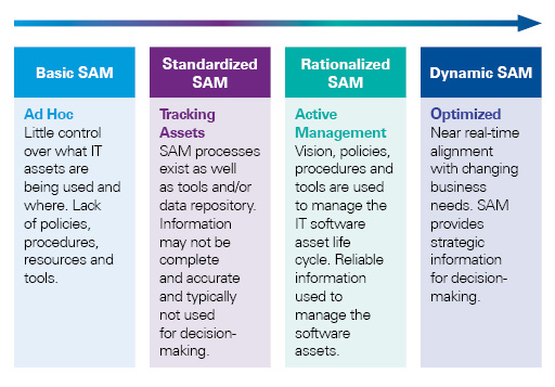 SAM-factsheet 1