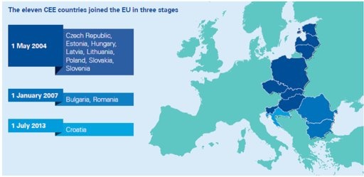 EU Funds in Central and Eastern Europe: Progress summaries 2014-2016