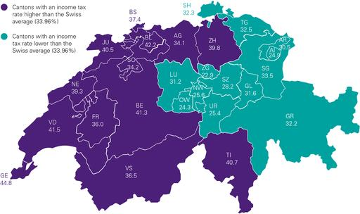 Fig. 2: Income tax rates of Swiss cantons at a glance