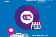 Infografik Customer Journey