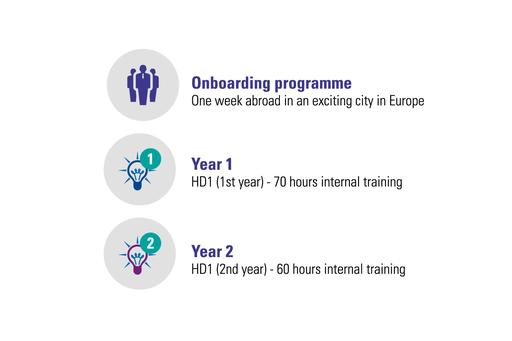 KPMG Audit Trainee programme overview