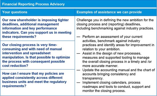 financial-reporting-process-advisory