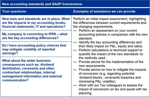 new-accounting-standards-and-gaap-conversions-how-can-we-help-you