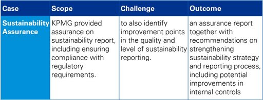 sustainability-assurance-engagement