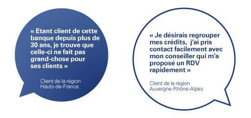 Etude Customer Experience Excellence : Secteur Banque