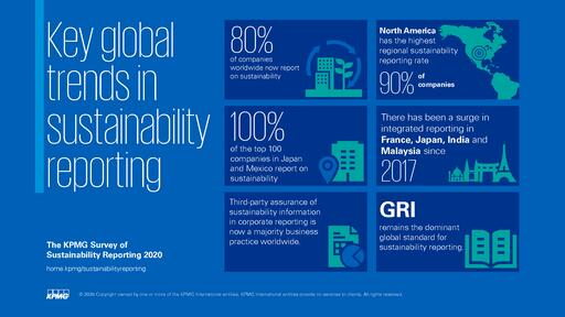 key global trends in sustainability reporting 2020