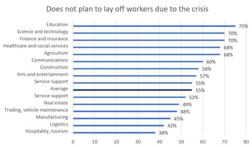 layoff_workers