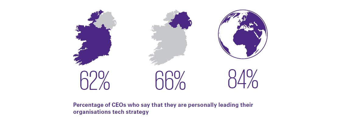 Percentage of CEOs who say that they are personally leading their organisations tech strategy