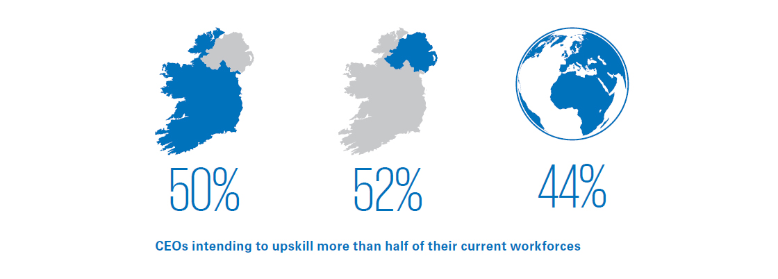 CEOs intending to upskill more than half of their current workforces