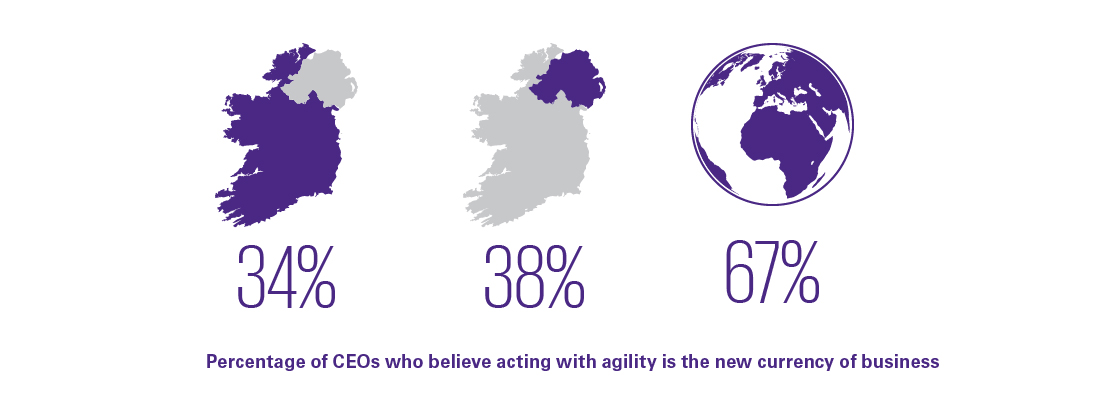 Percentage of CEOs who believe acting with agility is the new currency of business