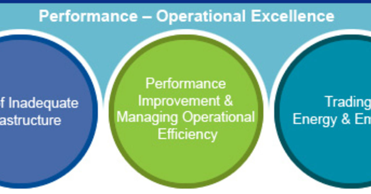 performance  u2013 operational excellence