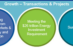 Energy Tax - Growth Transactions and Projects