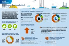 2015 Energy Business Outlook - Oil & Gas Key Findings
