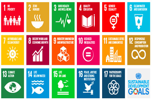 global-goals-sustainable-development-chart-v2