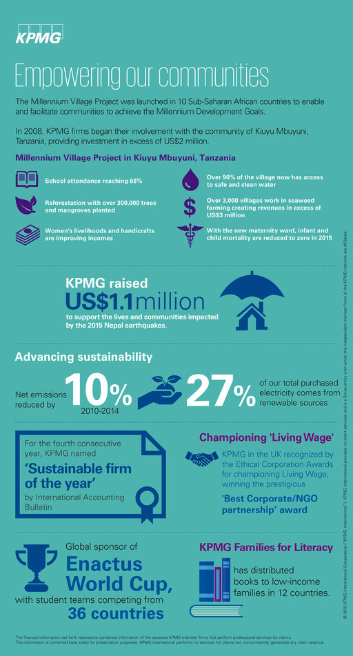 Who are KPMG and what do they do?