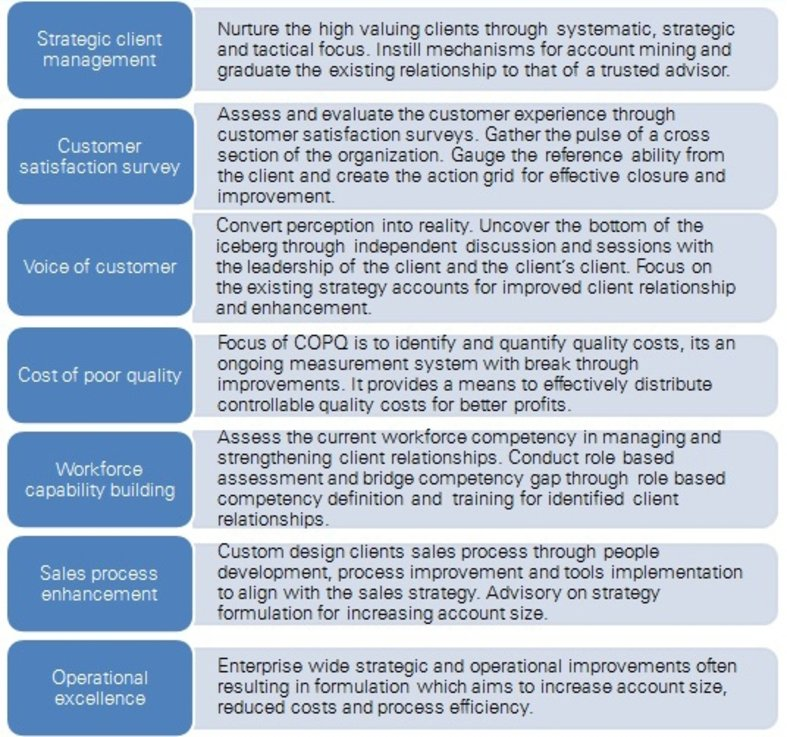 Customer Centricity and Quality Overview - KPMG | IN