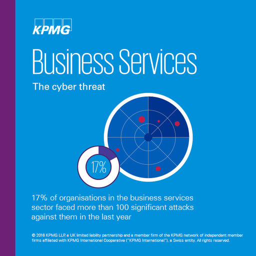 business services cyber threat2
