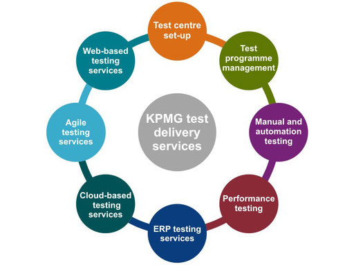 software-testing-delivery-services