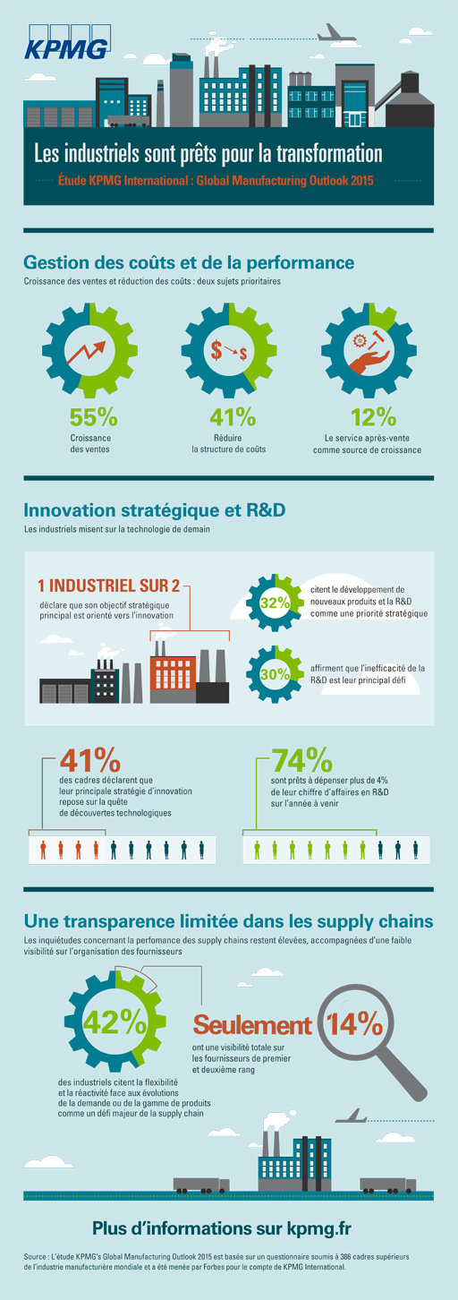 Global Manufacturing Outlook 2015 : Les industriels sont prêts pour la transformation