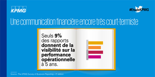 The KPMG Survey of Business Reporting – 2e édition