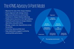 The KPMG Advisory 9-Point Model