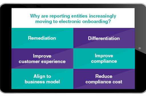 Electronic onboarding for reporting entities