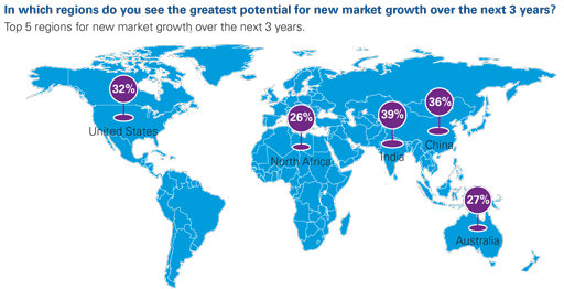 In which regions do you see the greatest potential for new market growth over the next 3 years?
