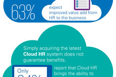 Cloud HR