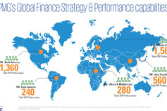 Le réseau international Finance Strategy & Performance capabilities
