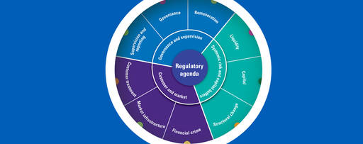 KPMG Regulatory Centre of Excellence