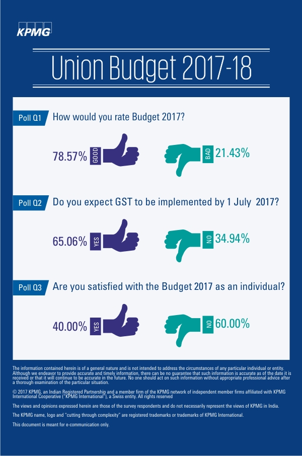 Union Budget 17-18 Webcast Poll Results