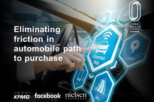 Eliminating friction in automobile path to purchase