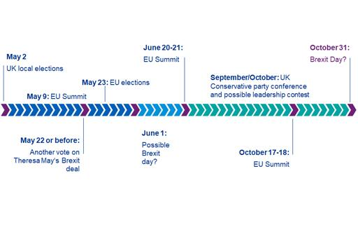 Brexit Newsletter April 2019: The state of Brexit - KPMG