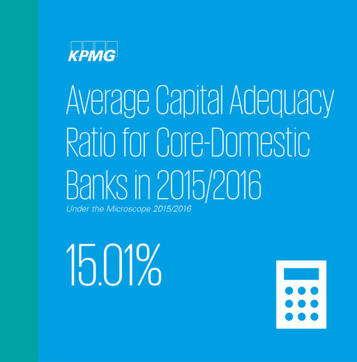 Average Capital Adequacy Ratio for Core-Domestic Banks in 2015/2016