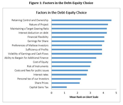 what does the equity of a tax mean