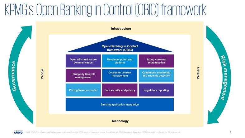 open-banking-in-control-framework