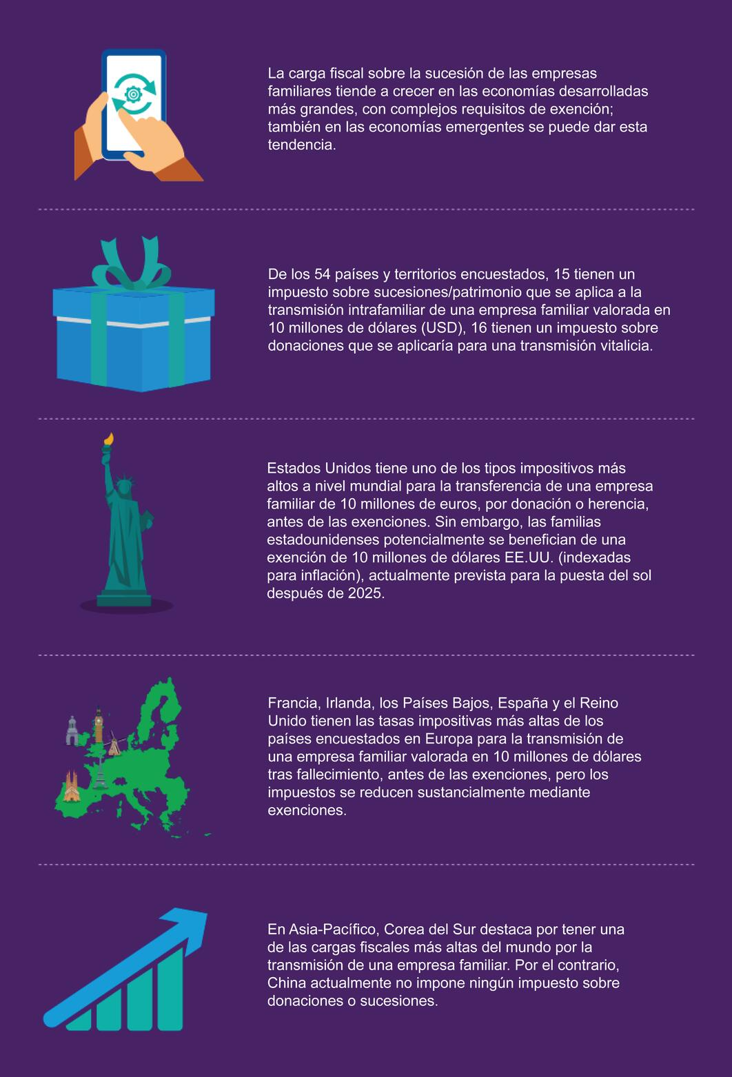 Global family business tax monitor - Infographic