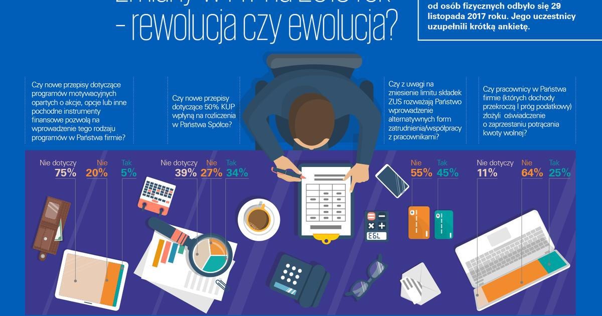 kpmg analysis Kpmgcom/in santosh dalvi partner and head western region – indirect tax, kpmg in india 30 november 2016 analysis of the gst law: is your business prepared for the change.