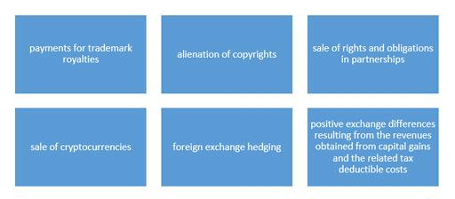 the classification of the following revenues to their capital or operational sources