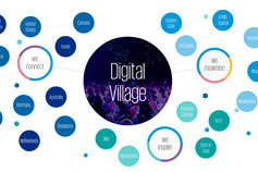 KPMG Digital Village