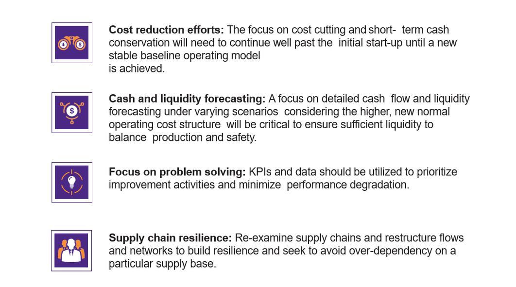 Understanding the increased cost structure, and the impact on future  production and liquidity needs to be supported with real time insights  and KPIs.