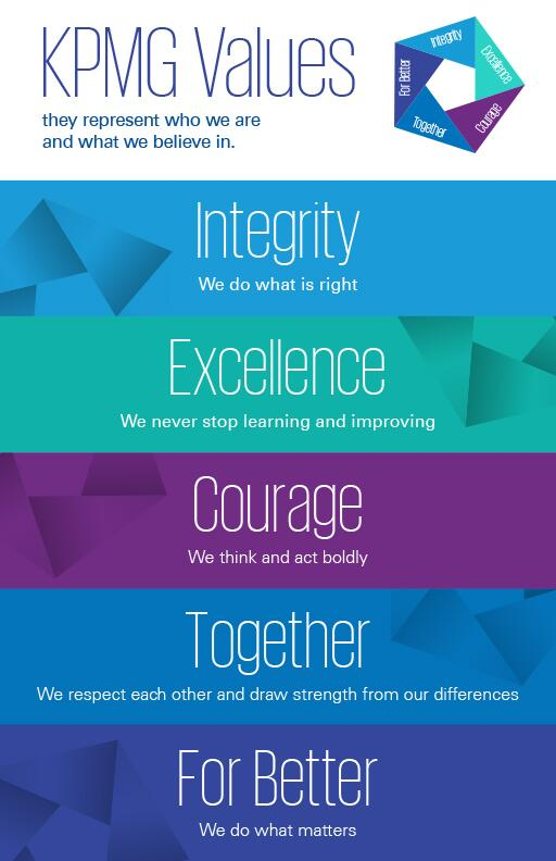 KPMG Values