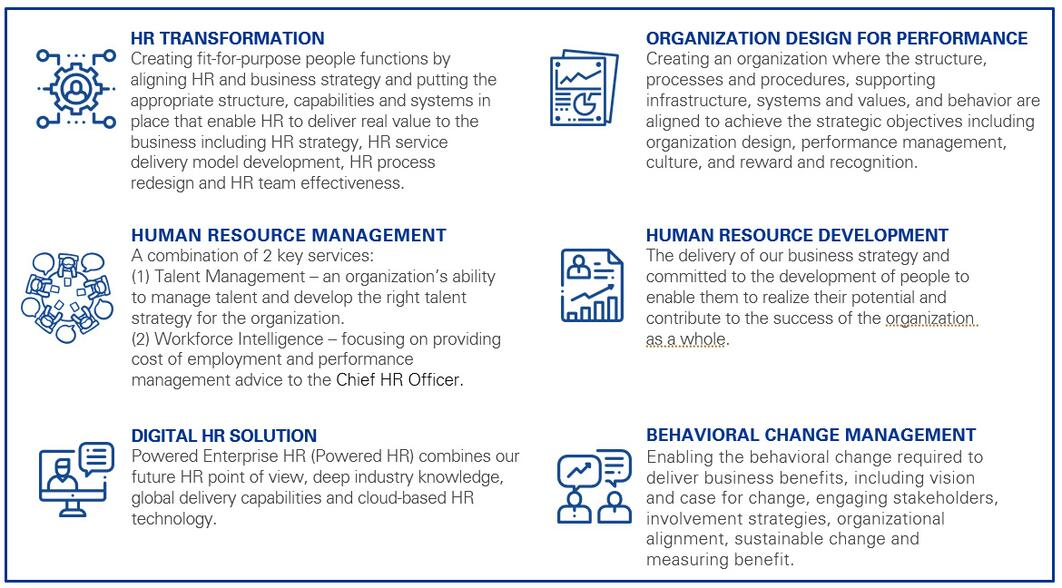 How KPMG can help you